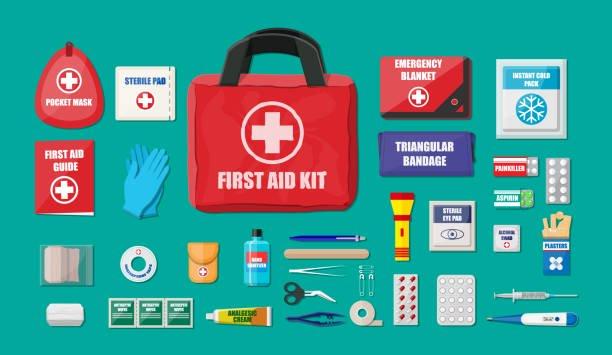 Travel-First-Aid-Kit- Railrecipe
